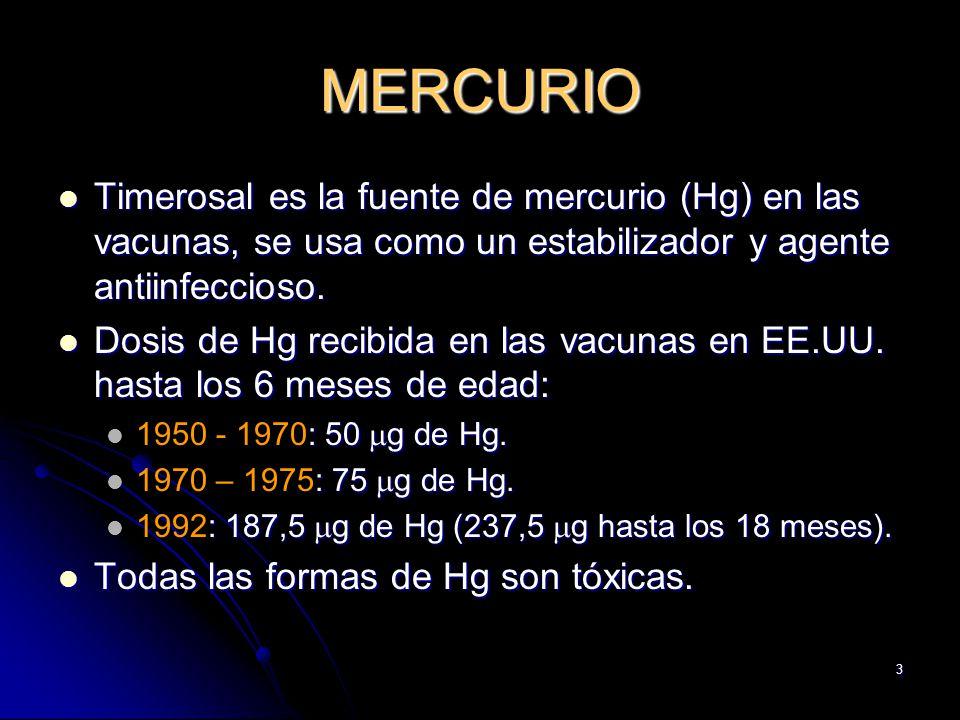 MERCURIO Timerosal es la fuente de mercurio (Hg) en las vacunas, se usa como un estabilizador y agente antiinfeccioso.