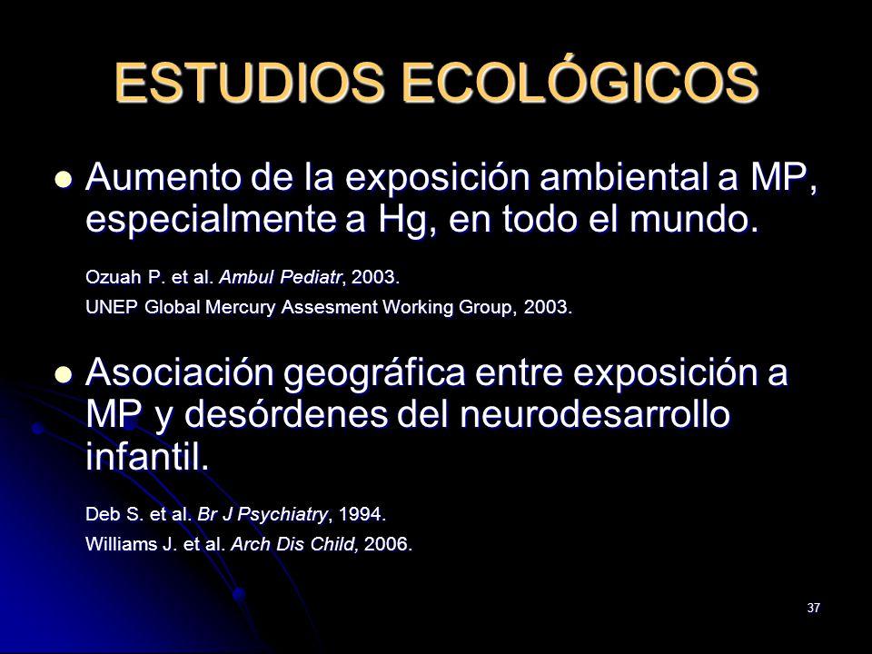 ESTUDIOS ECOLÓGICOS Aumento de la exposición ambiental a MP, especialmente a Hg, en todo el mundo. Ozuah P. et al. Ambul Pediatr, 2003.