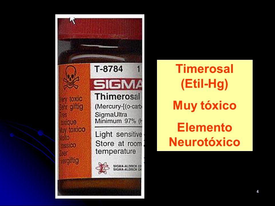 Timerosal (Etil-Hg) Muy tóxico Elemento Neurotóxico
