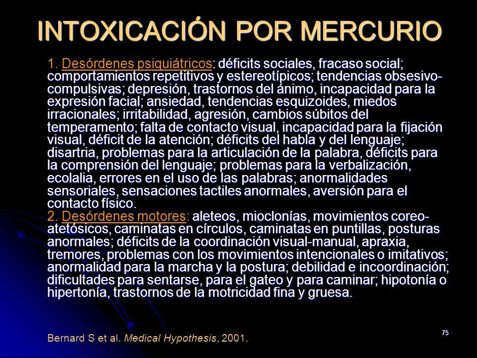 INTOXICACIÓN POR MERCURIO