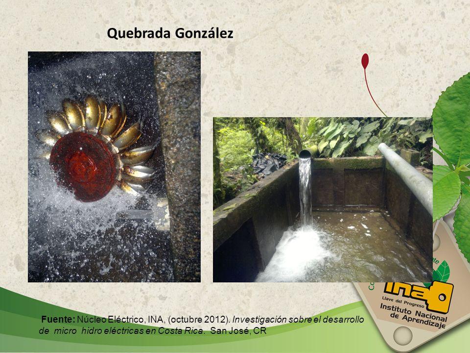Quebrada González