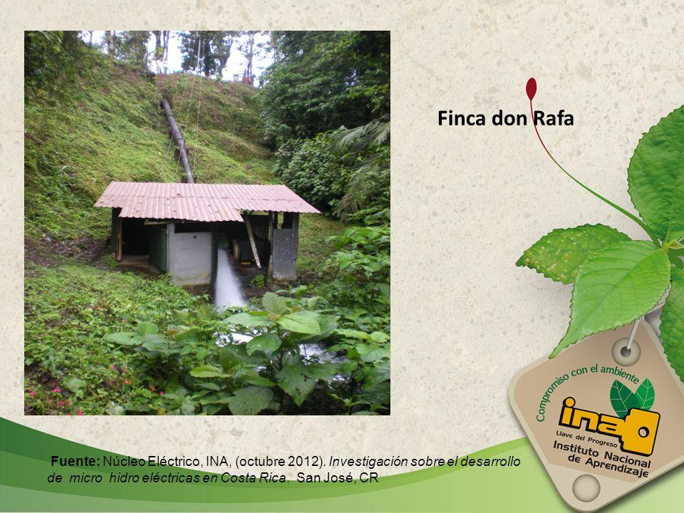 Finca don Rafa