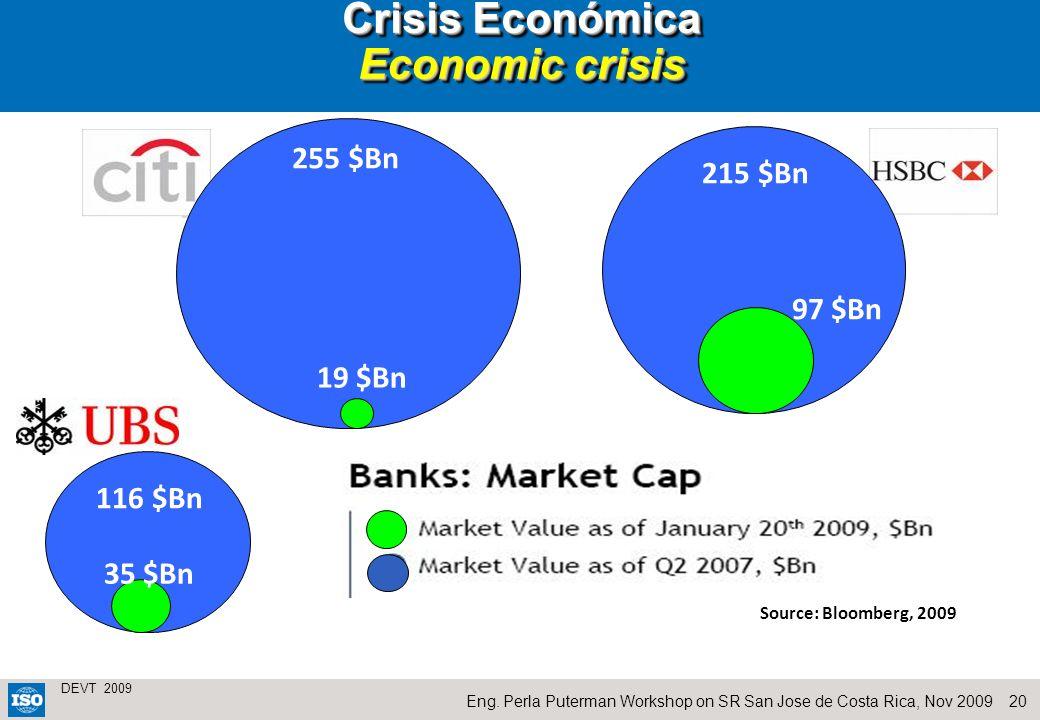 Crisis Económica Economic crisis