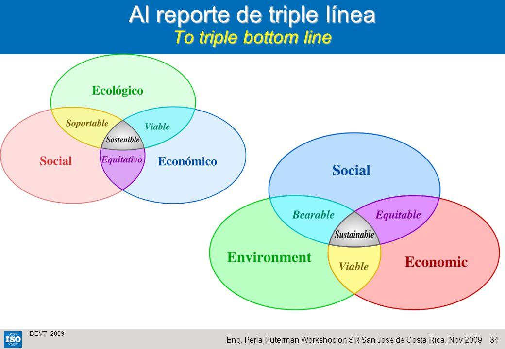 Al reporte de triple línea To triple bottom line