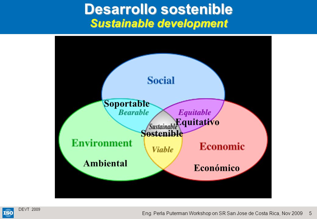 Desarrollo sostenible Sustainable development