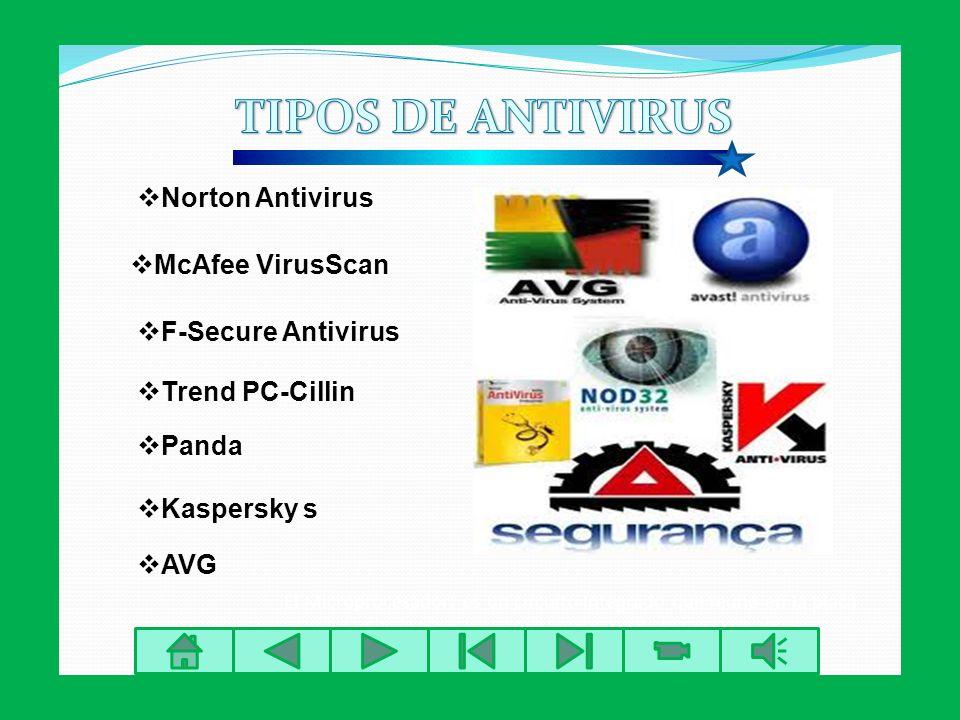 TIPOS DE ANTIVIRUS Norton Antivirus McAfee VirusScan