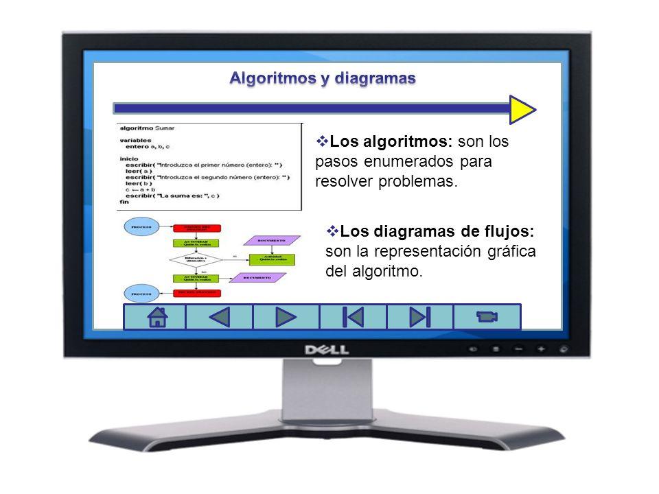 Algoritmos y diagramas