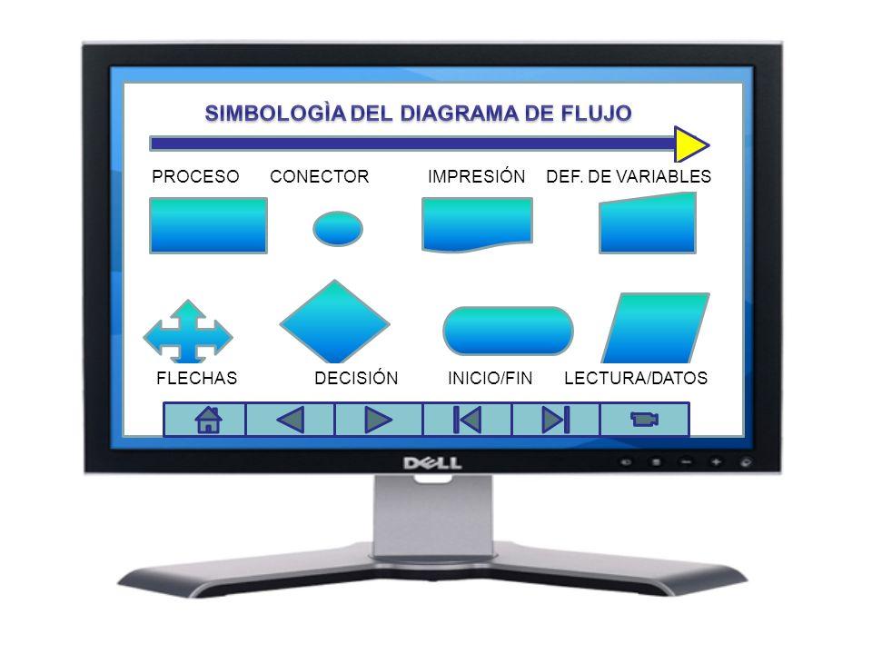 SIMBOLOGÌA DEL DIAGRAMA DE FLUJO