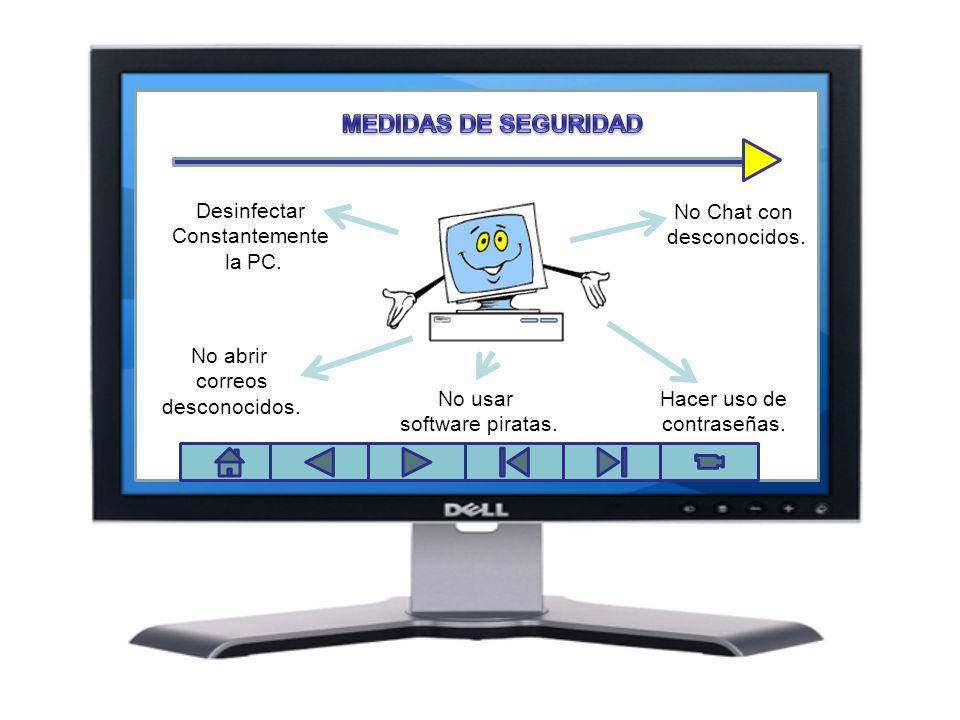 MEDIDAS DE SEGURIDAD Panel de control Desinfectar Constantemente