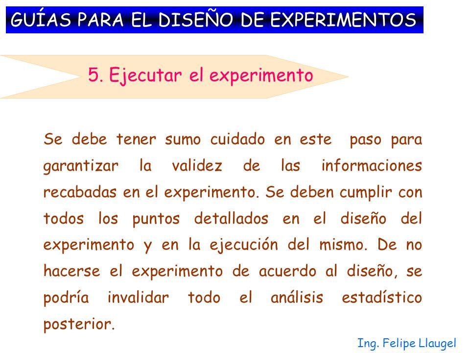 GUÍAS PARA EL DISEÑO DE EXPERIMENTOS