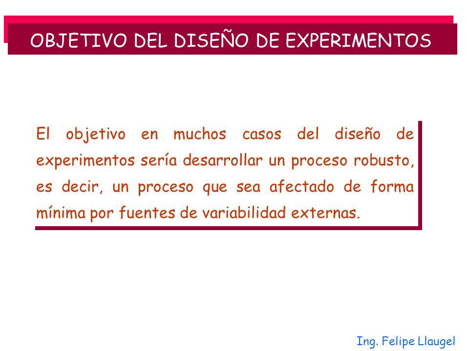 OBJETIVO DEL DISEÑO DE EXPERIMENTOS