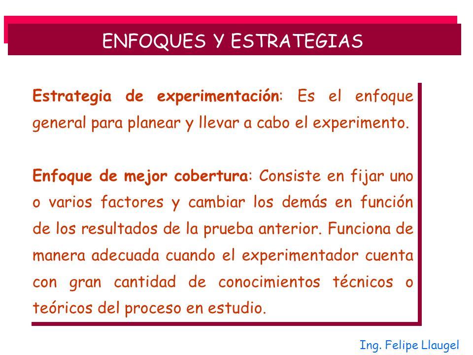 ENFOQUES Y ESTRATEGIAS