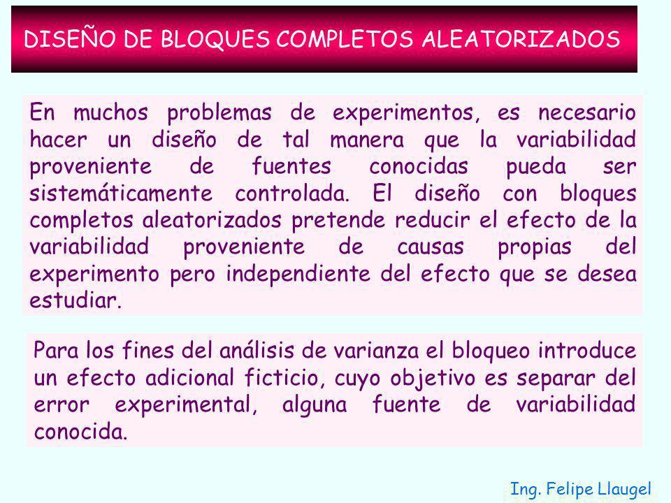 DISEÑO DE BLOQUES COMPLETOS ALEATORIZADOS