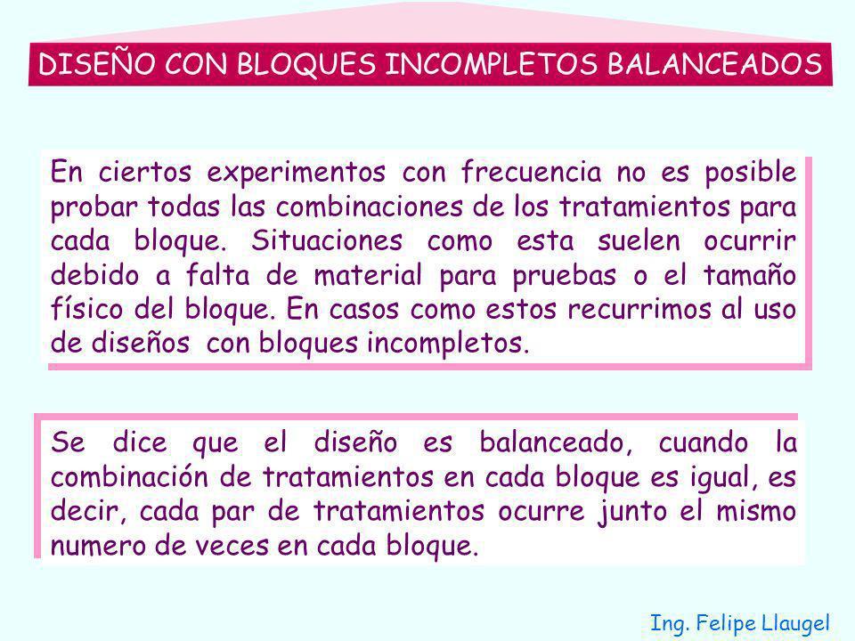 DISEÑO CON BLOQUES INCOMPLETOS BALANCEADOS