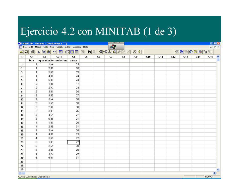 Ejercicio 4.2 con MINITAB (1 de 3)