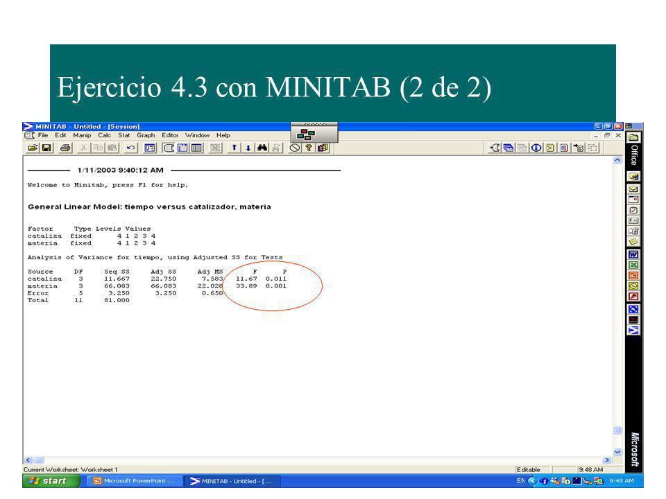 Ejercicio 4.3 con MINITAB (2 de 2)