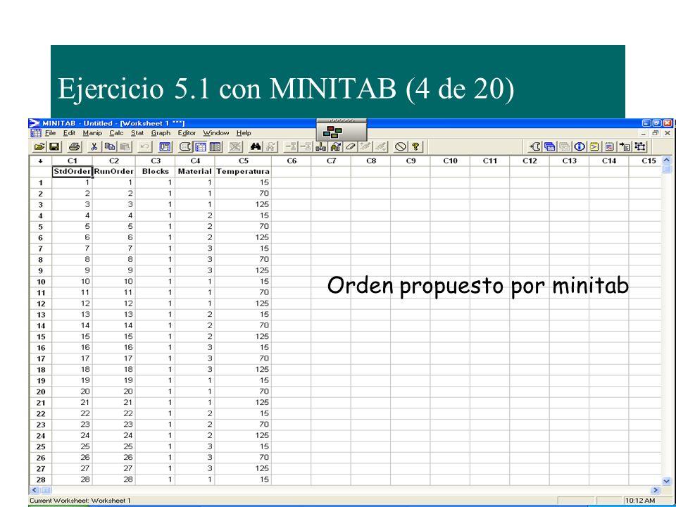 Ejercicio 5.1 con MINITAB (4 de 20)