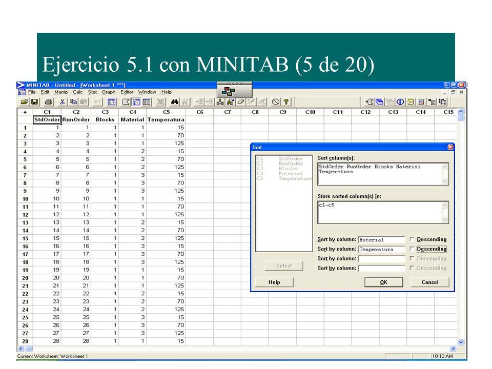 Ejercicio 5.1 con MINITAB (5 de 20)