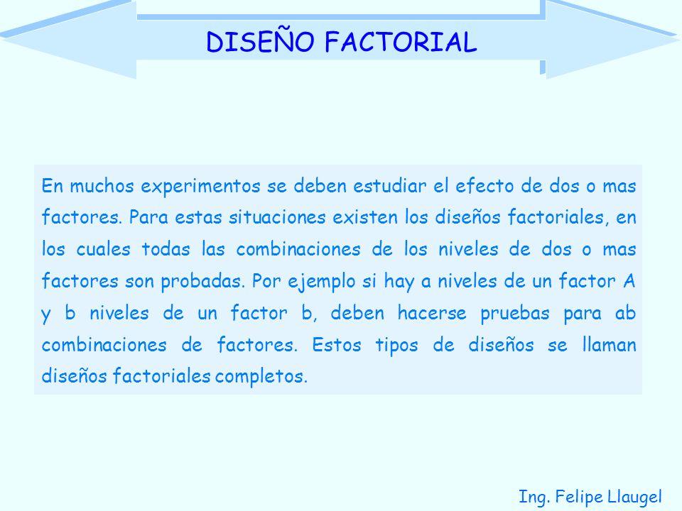 DISEÑO FACTORIAL