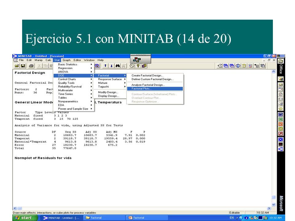 Ejercicio 5.1 con MINITAB (14 de 20)