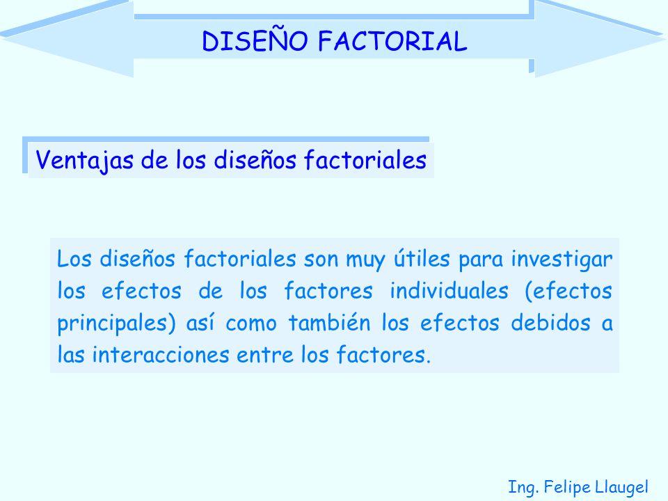 DISEÑO FACTORIAL Ventajas de los diseños factoriales