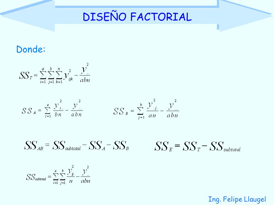 DISEÑO FACTORIAL Donde: Ing. Felipe Llaugel