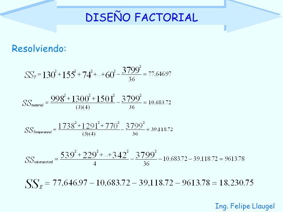 DISEÑO FACTORIAL Resolviendo: Ing. Felipe Llaugel