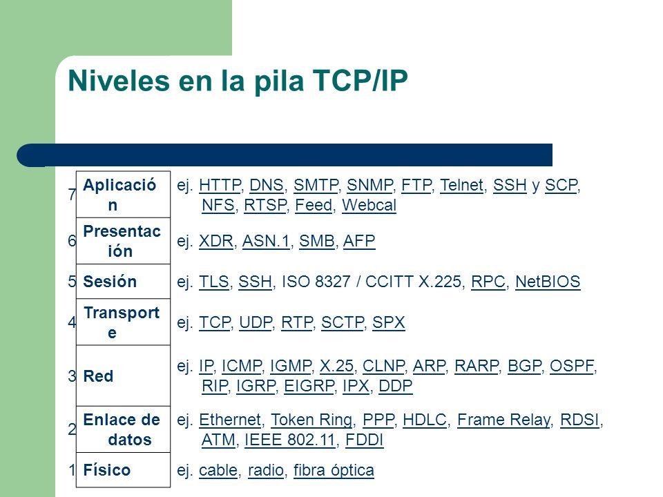 Niveles en la pila TCP/IP