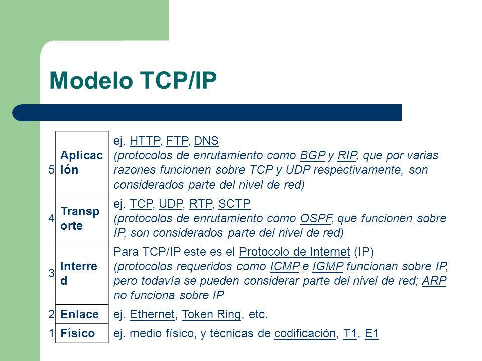 Modelo TCP/IP 5 Aplicación