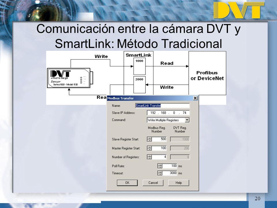 Comunicación entre la cámara DVT y SmartLink: Método Tradicional