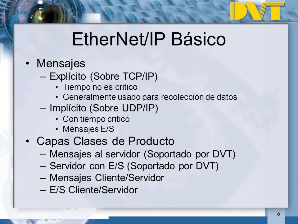 EtherNet/IP Básico Mensajes Capas Clases de Producto
