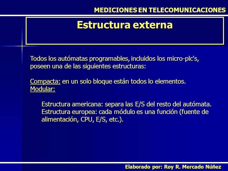 Estructura externa MEDICIONES EN TELECOMUNICACIONES