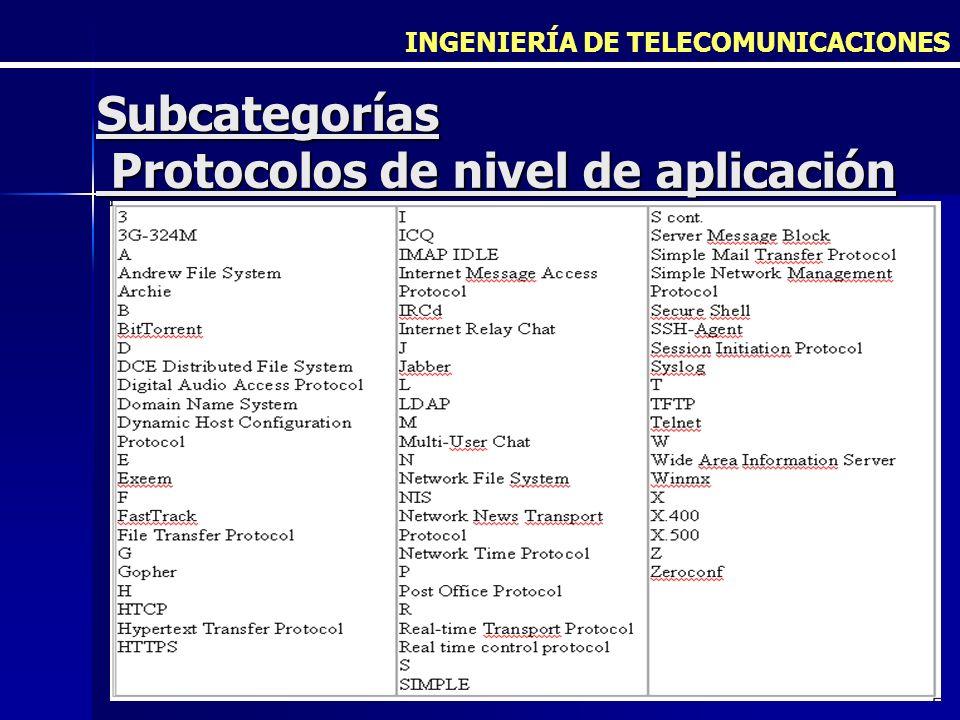 Subcategorías Protocolos de nivel de aplicación