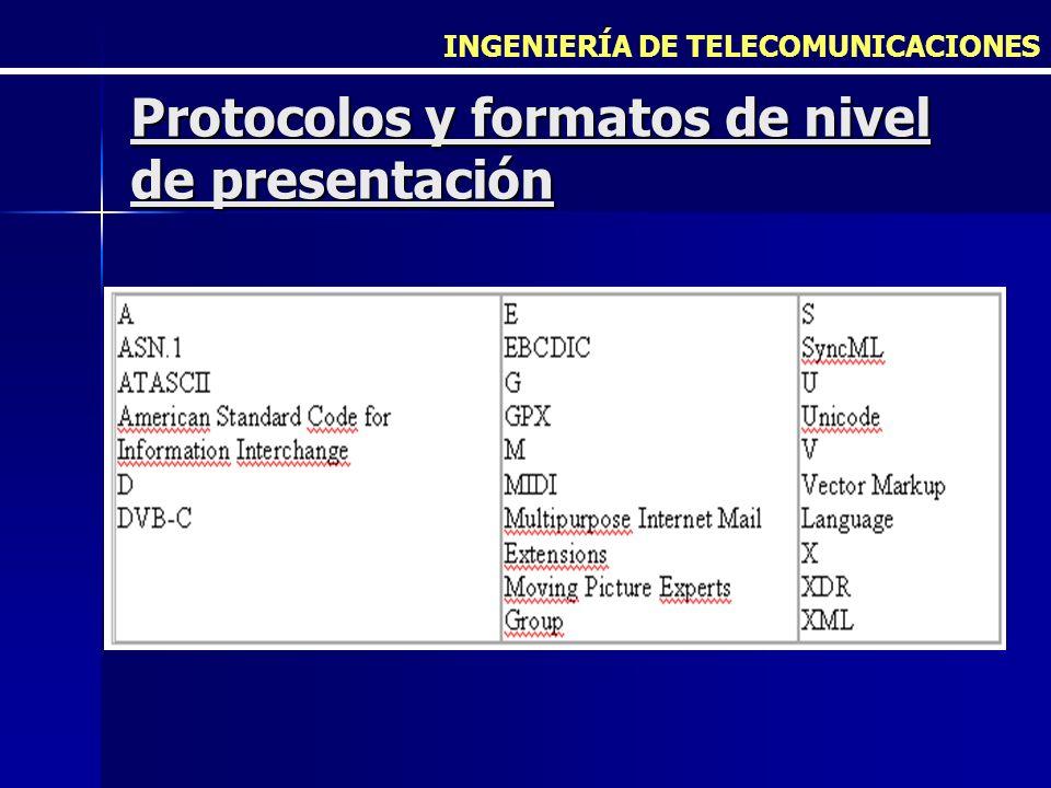 Protocolos y formatos de nivel de presentación