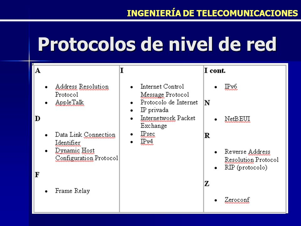 Protocolos de nivel de red