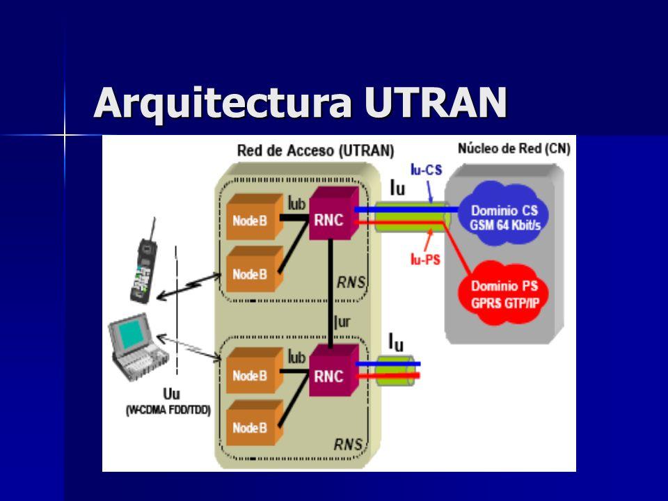 Arquitectura UTRAN
