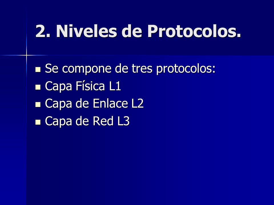 2. Niveles de Protocolos. Se compone de tres protocolos: