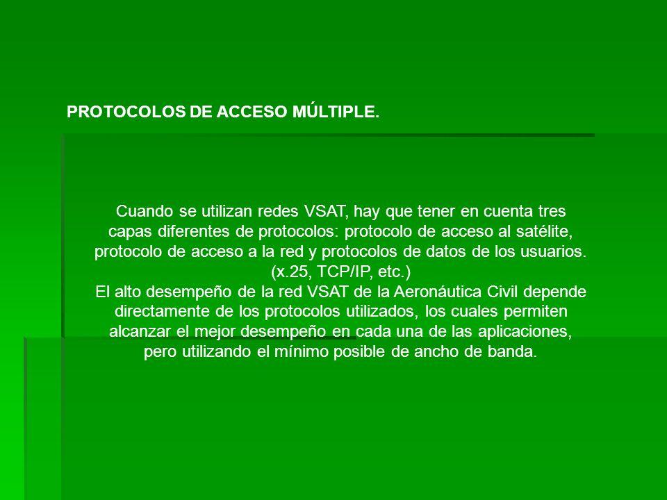 PROTOCOLOS DE ACCESO MÚLTIPLE.