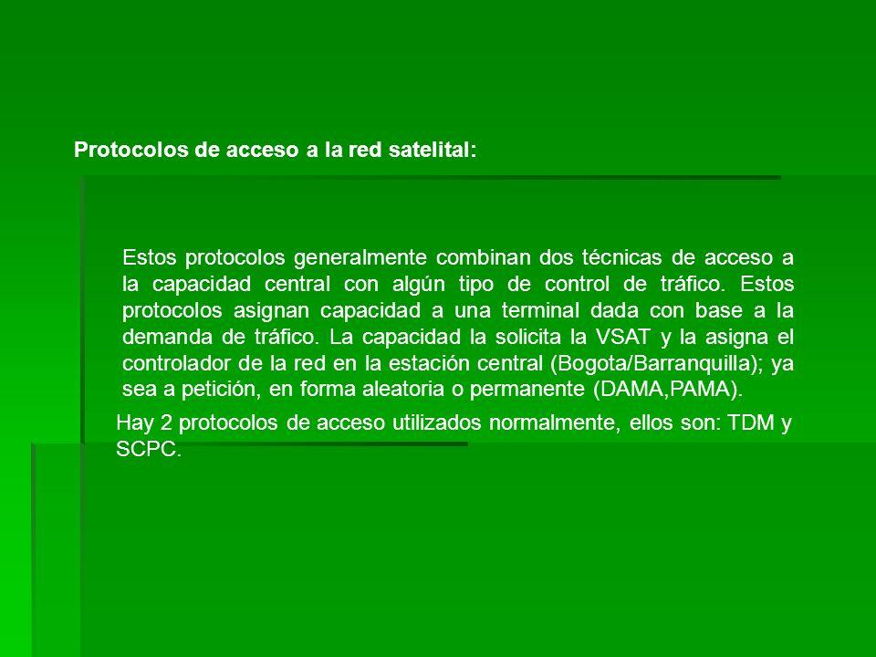Protocolos de acceso a la red satelital:
