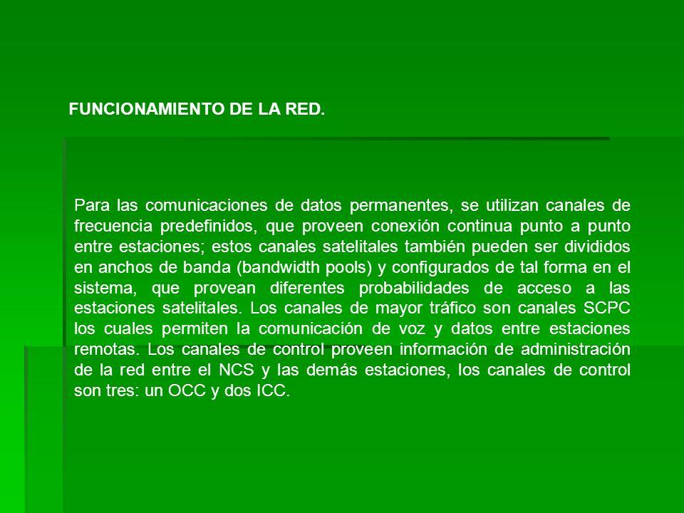 FUNCIONAMIENTO DE LA RED.