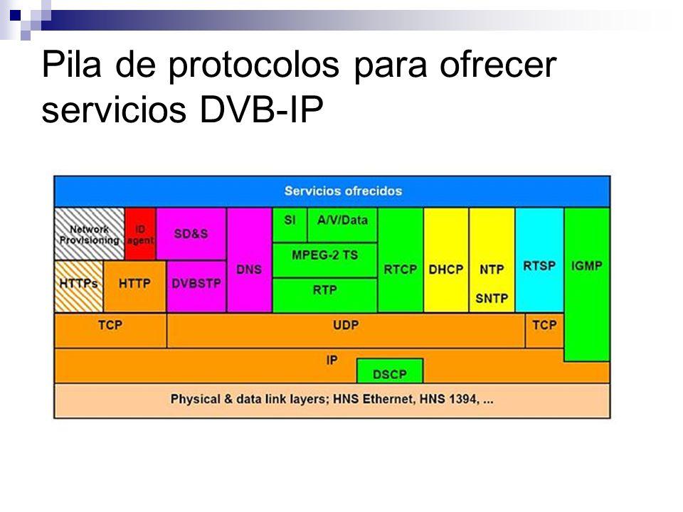 Pila de protocolos para ofrecer servicios DVB-IP