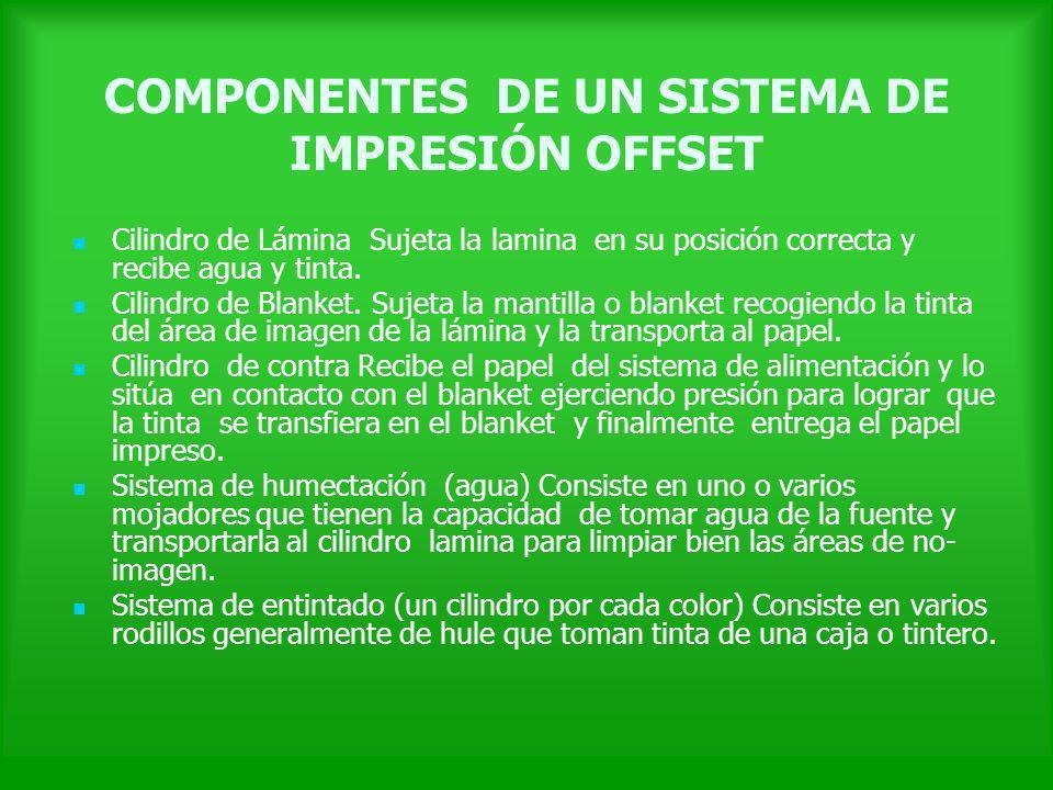 COMPONENTES DE UN SISTEMA DE IMPRESIÓN OFFSET
