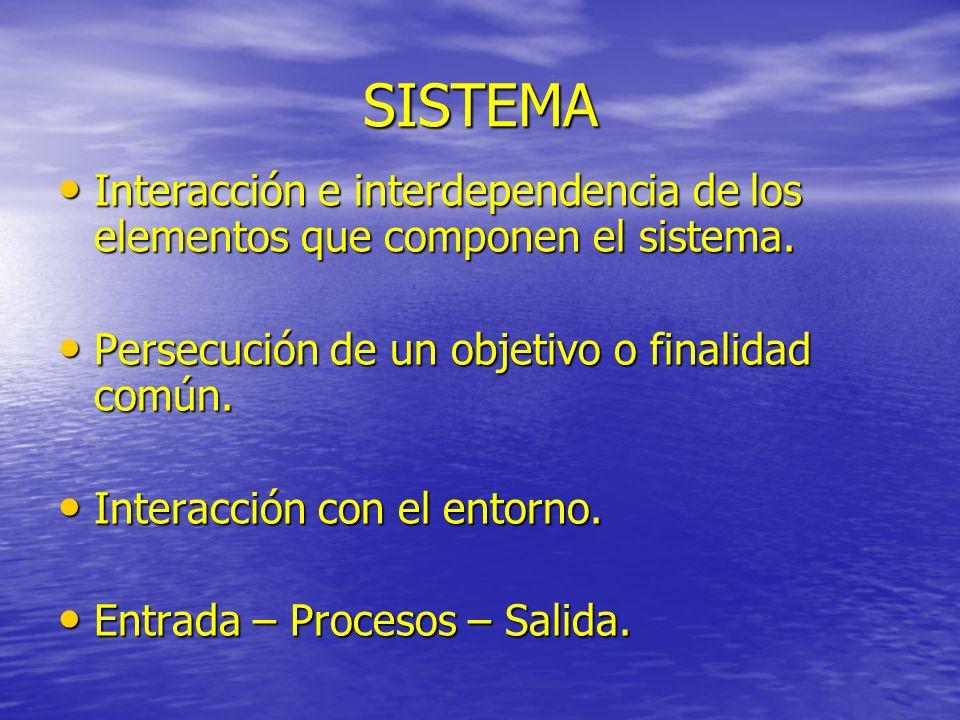 SISTEMA Interacción e interdependencia de los elementos que componen el sistema. Persecución de un objetivo o finalidad común.