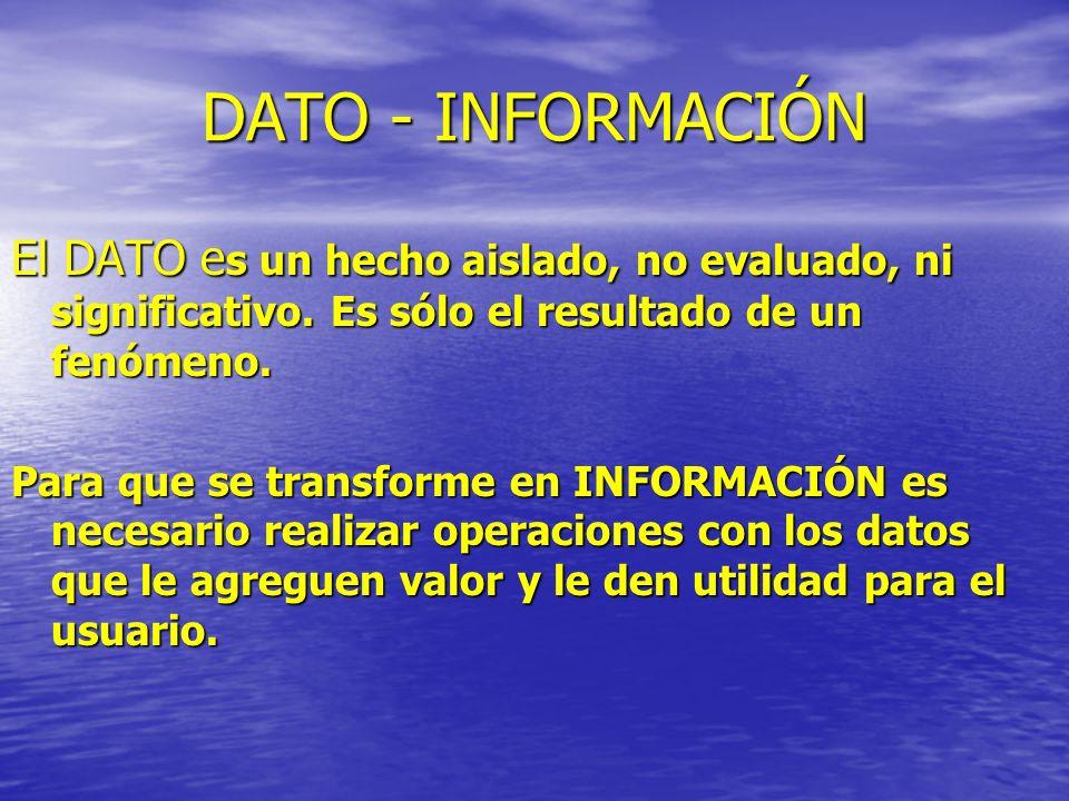 DATO - INFORMACIÓN El DATO es un hecho aislado, no evaluado, ni significativo. Es sólo el resultado de un fenómeno.