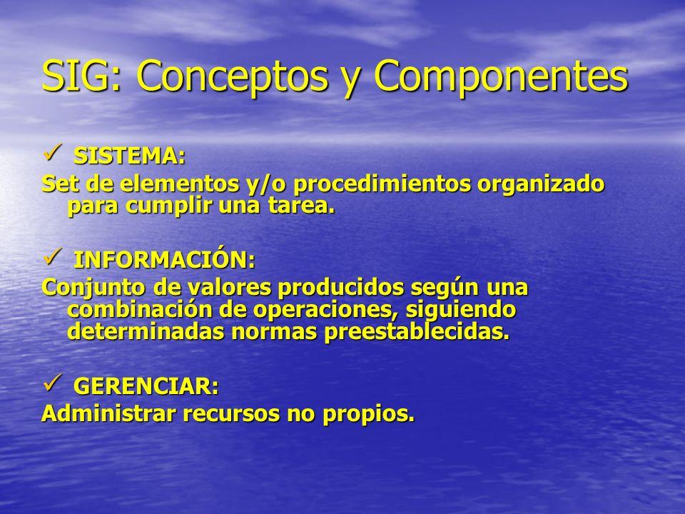 SIG: Conceptos y Componentes
