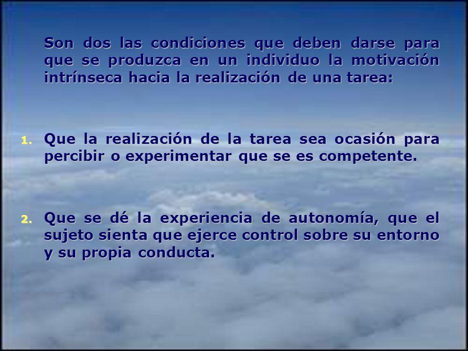 Son dos las condiciones que deben darse para que se produzca en un individuo la motivación intrínseca hacia la realización de una tarea: