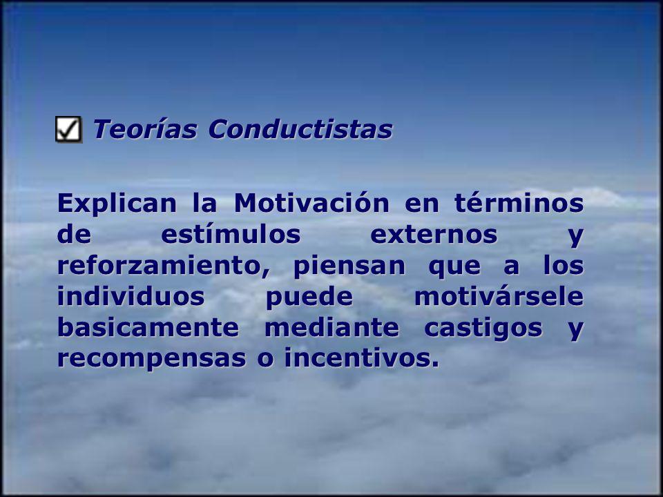 Teorías Conductistas