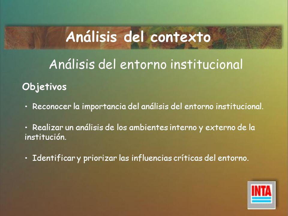 Análisis del contexto Análisis del entorno institucional Objetivos