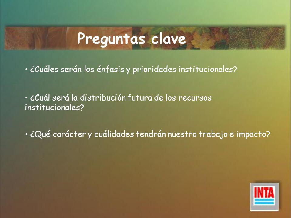 Preguntas clave ¿Cuáles serán los énfasis y prioridades institucionales ¿Cuál será la distribución futura de los recursos institucionales