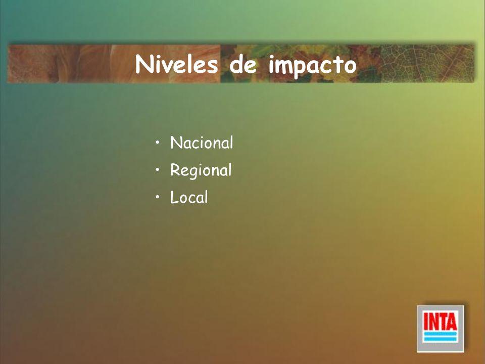 Niveles de impacto Nacional Regional Local